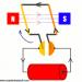 モータ、発電機の仕組みから高電圧で送電する理由について